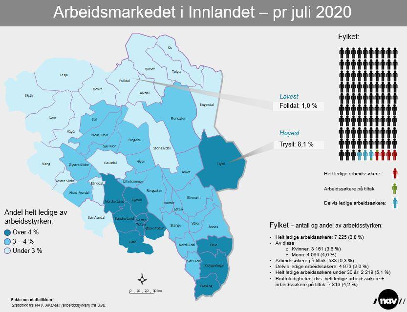 Bildet viser arbeidsledighet i kommuner i Innlandet. Høyest ledighet er det i Trysil med 8,1 %. Lavest ledighet er det i Folldal med 1,0 %.
