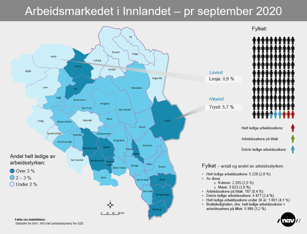 Oversikt over arbeidsmarkedet i Innlandet per sept. 2020