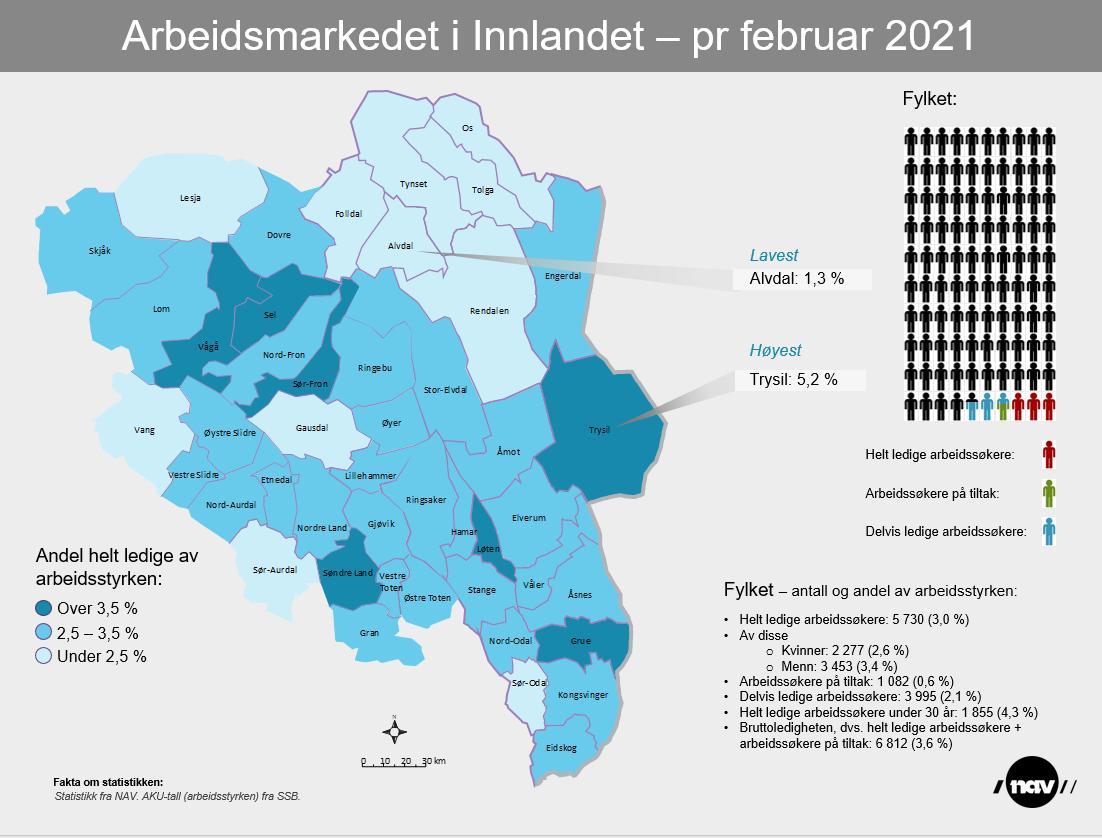 Arbeidsmarkedet i Innlandet per februar 2021
