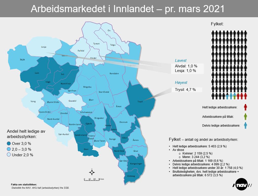 Arbeidsmarkedet i Innlandet i mars 2021