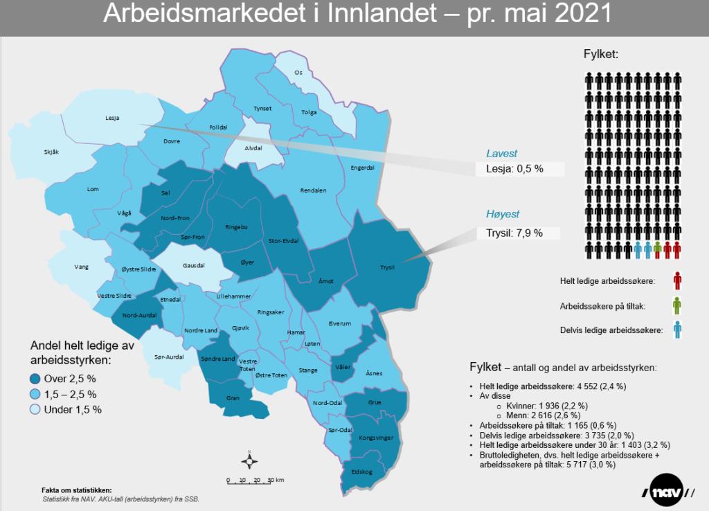 Arbeidsmarkedet i Innlandet